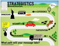 [INFOGRAPHIC] What Path will Your Message Take? #strategistics