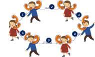 Snapshots: Networking Employment
